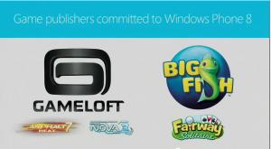 gameloft-wp8-300x165 gameloft-wp8