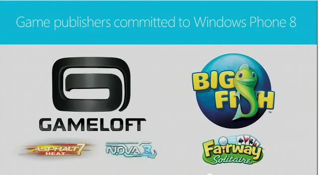 gameloft-wp8 Windows Phone 8 terá jogos da Gameloft como Asphalt 7 e N.O.V.A 3