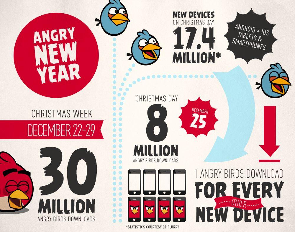 AB_INFOGRAPHIC Restrospectiva 2012 no mercado - jogos grátis rendem grandes lucros