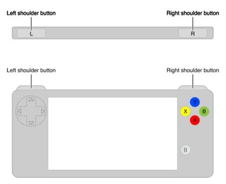 applecontroller-01 iPhone e iPad receberão API oficial para suporte a joysticks e gamepads