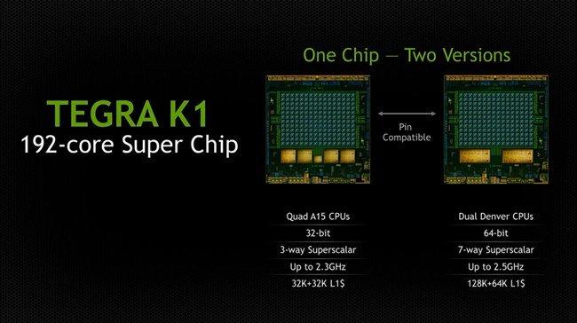 Nvidia-Tegra-k1 CES 2014: Conheça o Nvidia Tegra K1, o sucessor do Tegra 4