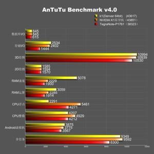 tegra-k1-benchmark-2-300x300 tegra-k1-benchmark-2