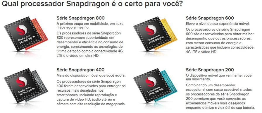 snapdragon1 Moto E: ele é bom para jogos?