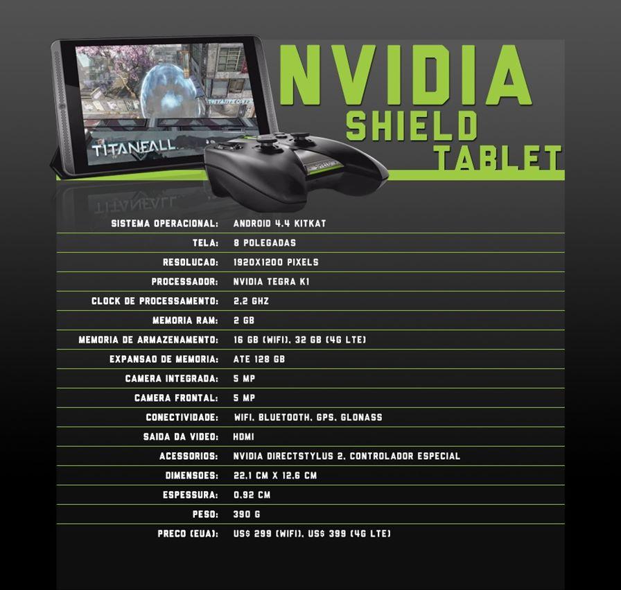 tablet-nvidia-shield-k1-especificacoes Nvidia anuncia Tablet com Tegra K1 e foco em jogos para Android