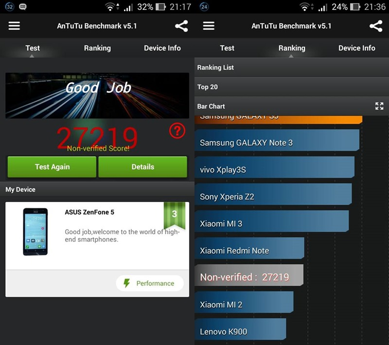 zenfone-5-antutu Video Comparativo Asus Zenfone 5 vs Moto G 2014 no Antutu Benchmark