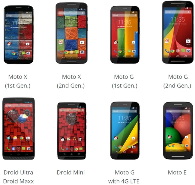 Motorola-Android-Lollipop-updates Android 5.0 Lollipop: Engenheiro explica o atraso para Moto G, Moto E e outros