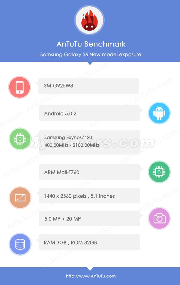 galaxy-s6 Snapdragon 810 não esquenta nem com games ou filmagem em 4K