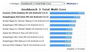 galaxy-s6-benchmarck-1-300x169 galaxy-s6-benchmarck-1