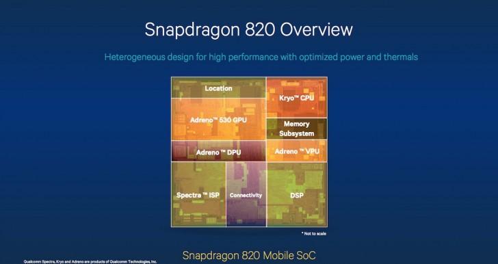 snapdragon-820 Snapdragon 820 e GPU Adreno 530 prometem ser 40% mais eficientes