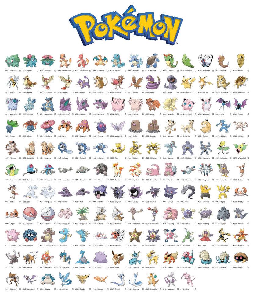 pokemon_generation_1_sheet_by_vaawl-d3iizr2 Pokémon GO! Saiba tudo que vazou até agora sobre o aguardado game para celular
