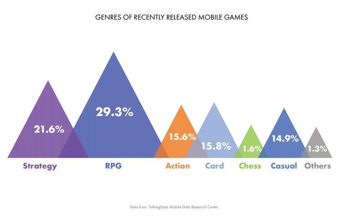 mercado-chines-jogos-mobile-estilos Mercado chinês de jogos mobile é o mais valioso do mundo