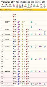 Pokémon-Go-Recompensas-Recanto-do-Dragão-161x300 Pokémon-Go-Recompensas-Recanto-do-Dragão