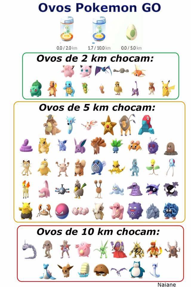 pokemon-go-tutorial-dica-mobilegamer-ovos TUTORIAL Pokémon GO: 10 Dicas e Truques que Ninguém te Contou