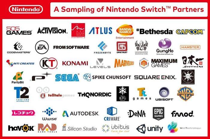 """nintendo-switch-parceiros-jogos-empresas-terceiras Bomba! Nintendo NX é um """"tablet"""" chamado Nintendo Switch"""