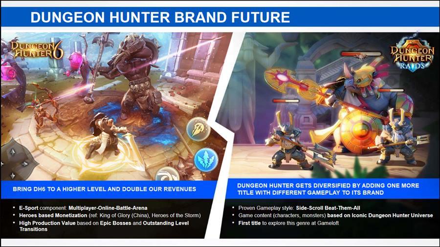 """dungeon-hunter-6-raids-android-ios-windows-phone 10 Jogos da Gameloft que já estão """"confirmados"""" para 2017"""