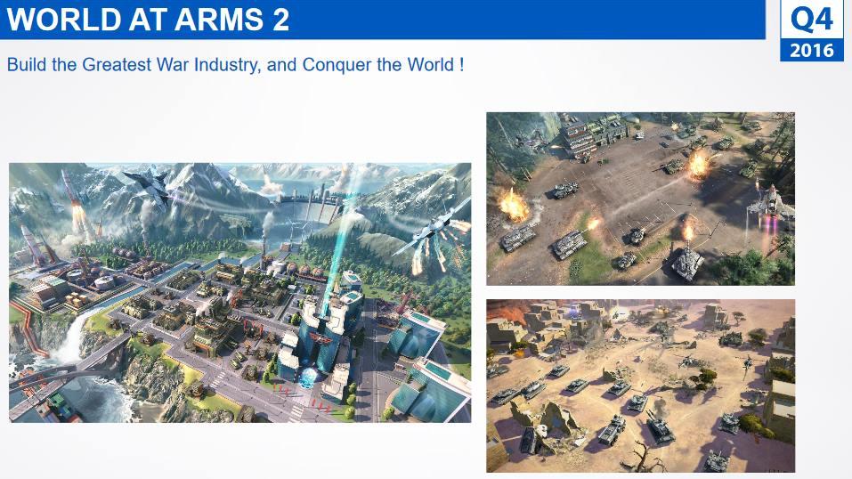 """world-at-arms-2-gameloft-android-ios-windows-phone 10 Jogos da Gameloft que já estão """"confirmados"""" para 2017"""