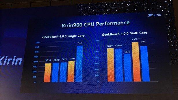 kirin-960-huawei-nate-9 Por que o iPhone 7 Plus é mais rápido que a concorrência?
