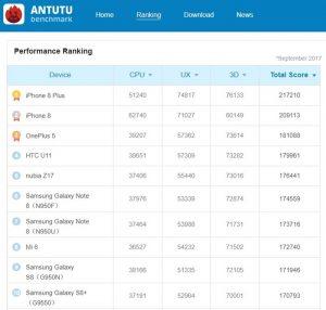 ranking-do-antutu-setembro-2017-300x286 ranking-do-antutu-setembro-2017