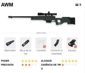 awm-melhor-arma-free-fire-300x257 awm-melhor-arma-free-fire