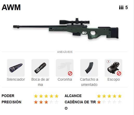 awm-melhor-arma-free-fire Free Fire: a melhor arma (por categoria)