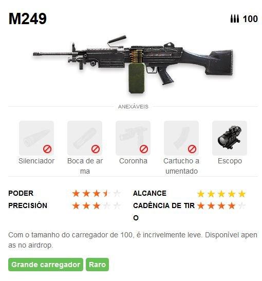 m249-free-fire-melhor-arma-sera Free Fire: saiba qual a melhor arma (em cada categoria)
