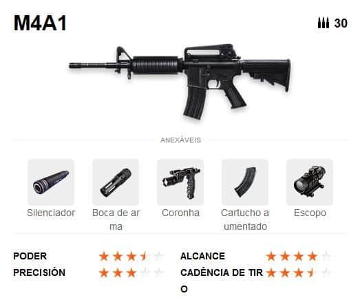 m4a1-melhor-arma-free-fire Free Fire: saiba qual a melhor arma (em cada categoria)