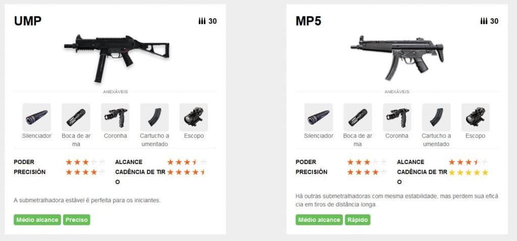 ump-mp5-melhores-submetralhadoras-free-fire-1024x479 Free Fire: saiba qual a melhor arma (em cada categoria)