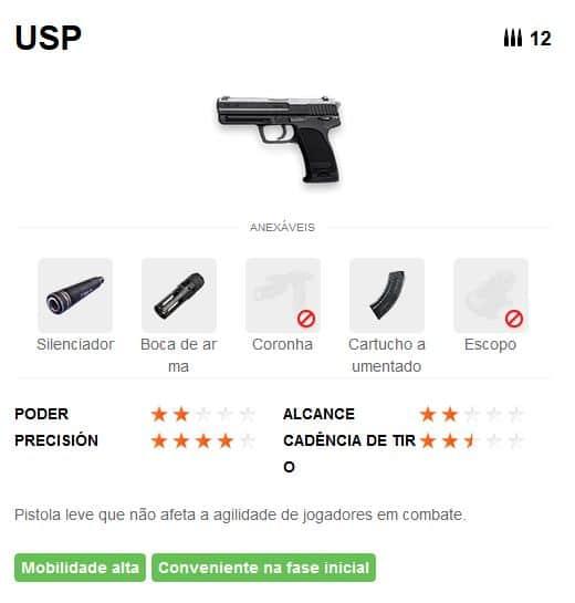 usp-melhor-pistola-free-fire Free Fire: saiba qual a melhor arma (em cada categoria)