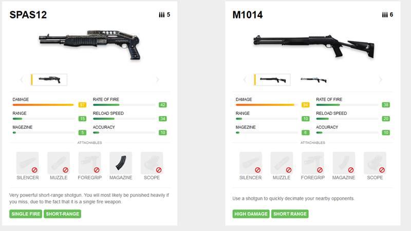 melhores-espingardas-shotguns-free-fire Fire Fire: quais as melhores espingardas (shotguns)