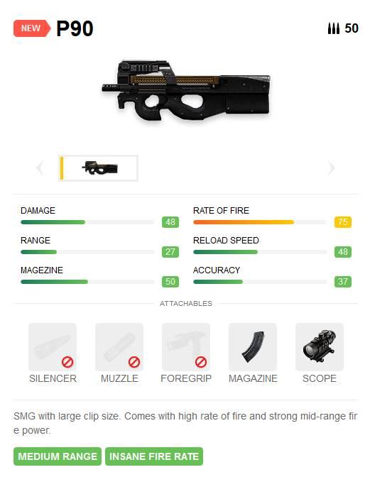 p90-descricao-tabela-dano-free-fire P90: a nova arma do Free Fire está causando polêmica