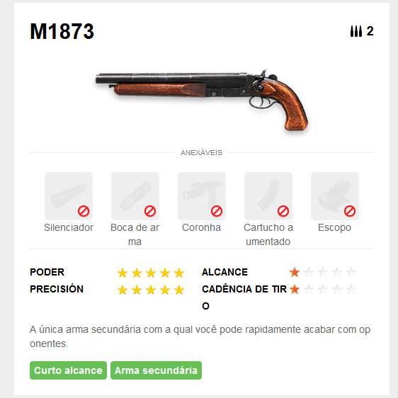 shotgun-m1873-arma-free-fire Fire Fire: quais as melhores espingardas (shotguns)