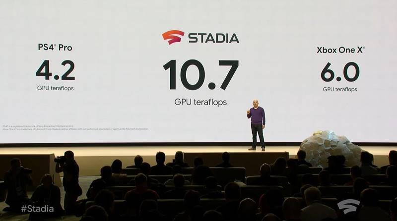 stadia-poder-fogo Google manda indireta para Microsoft e Sony em vídeo do Stadia