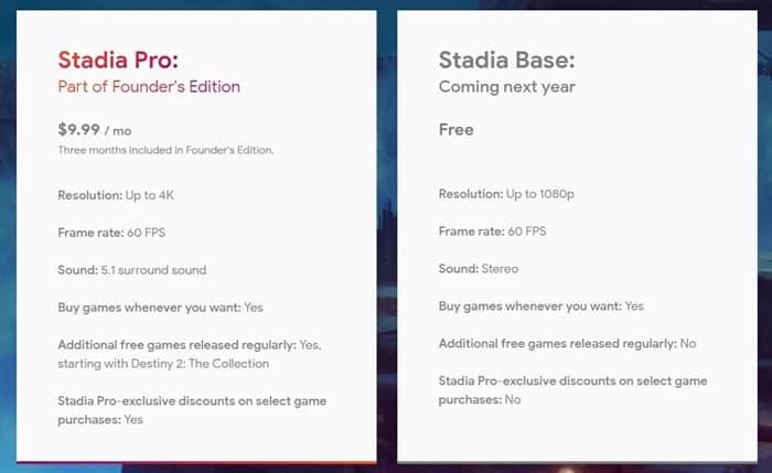 stadia-planos Google Stadia: Preços, Planos e Data de Lançamento