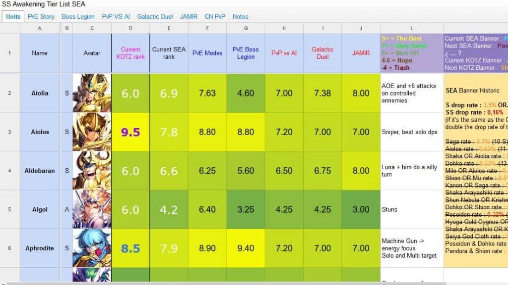 lista-atualizada-melhores-cavaleiros-1024x576 Melhores Cavaleiros em Saint Seiya Awakening (Tier List)