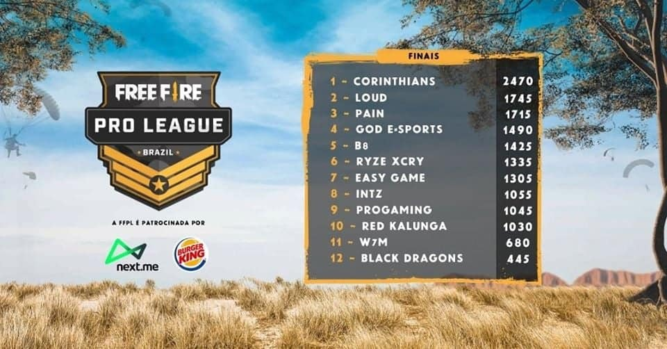 tabela-final-pro-league-season-3-free-fire-2 Corinthians é campeão da Pro League S3 de Free Fire