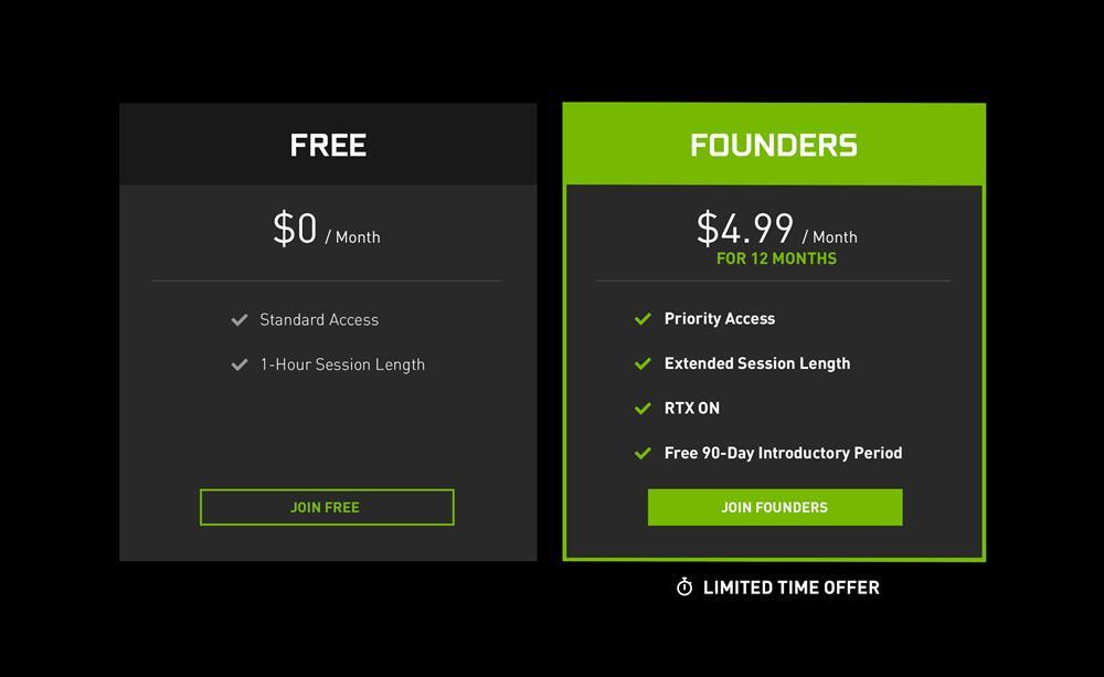 GeForce-NOW-planos Nvidia GeForce NOW sai do beta e está disponível em vários países