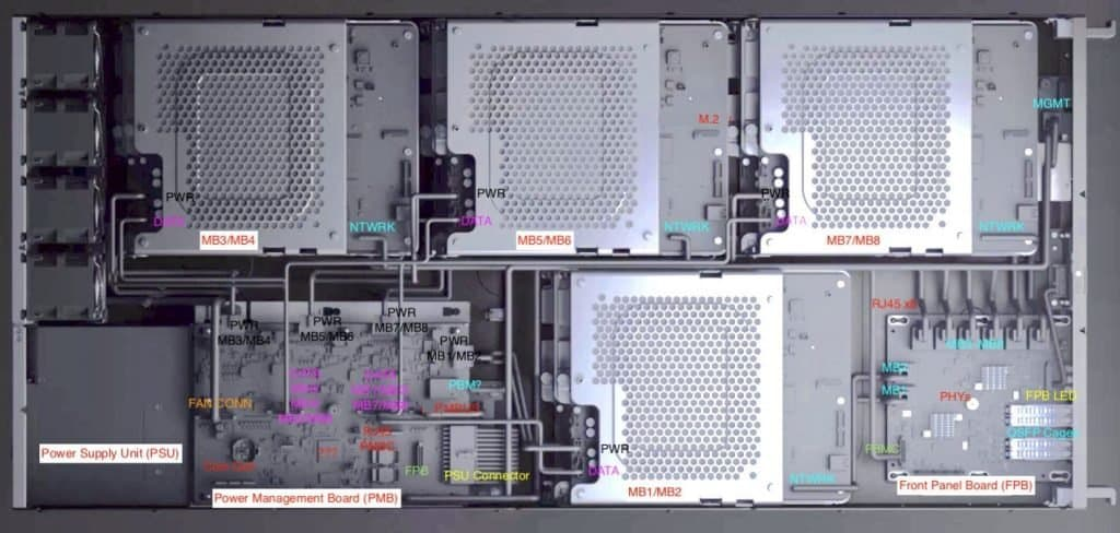 xcloud-placas-hardware-blades-1024x488 Project xCloud: tudo que você precisa saber