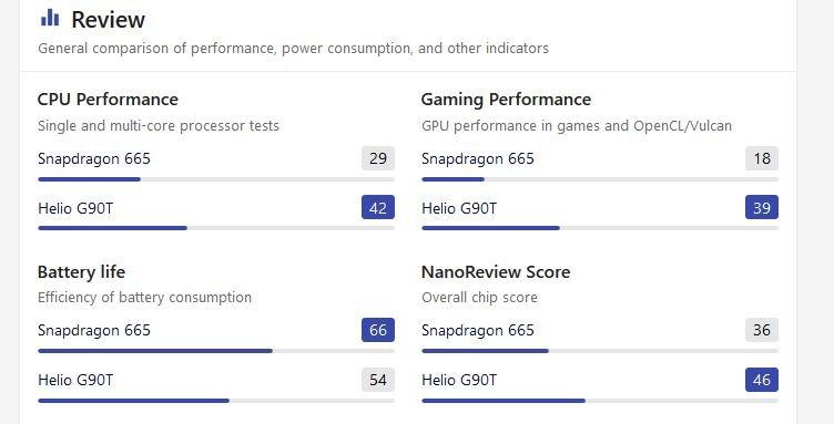 comparativo-snapdragon-665-vs-helios-g90t Infinix Zero 8: o melhor celular barato para games em 2020